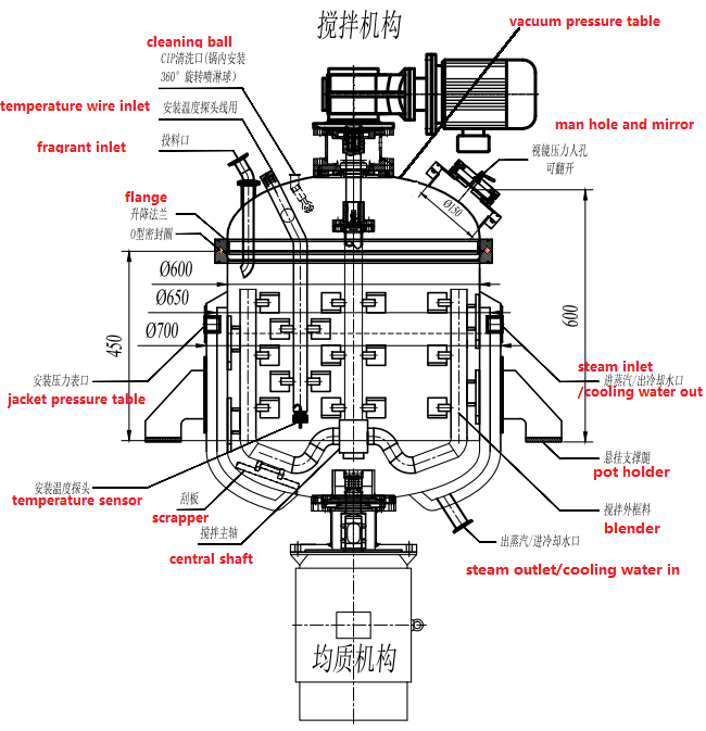 Emulsifier mixer machine diagram